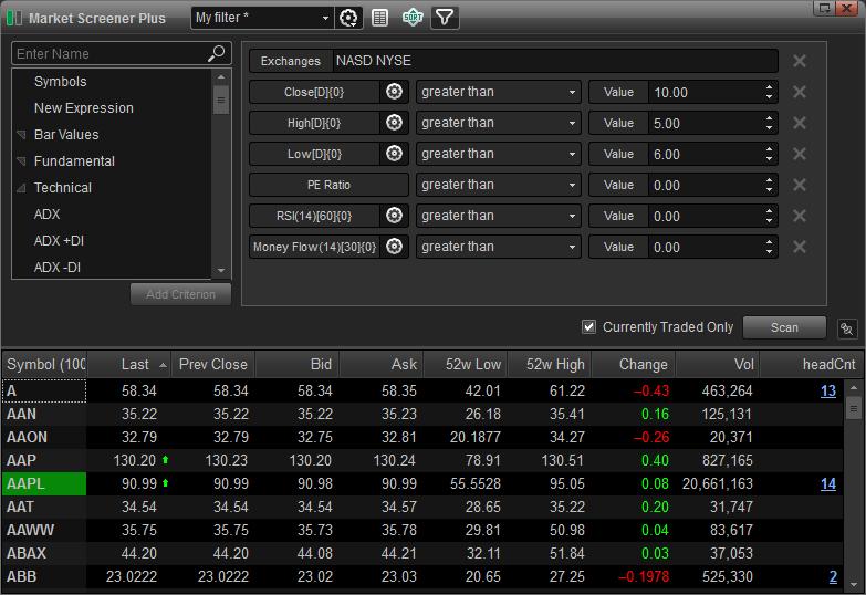 eSignal-Market-Screener